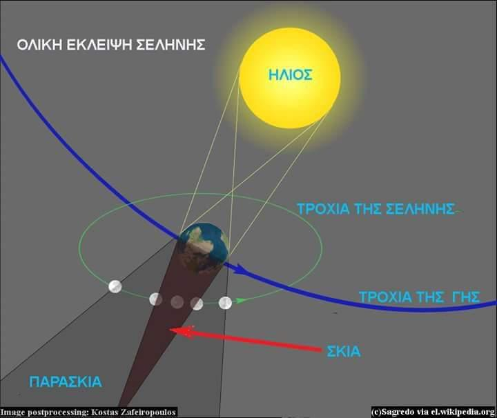 Η Ματωμένη πανσέληνος συντροφιά με τον πλανήτη Άρη